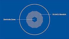wo-ist-DIMS_klein-scaled.jpg