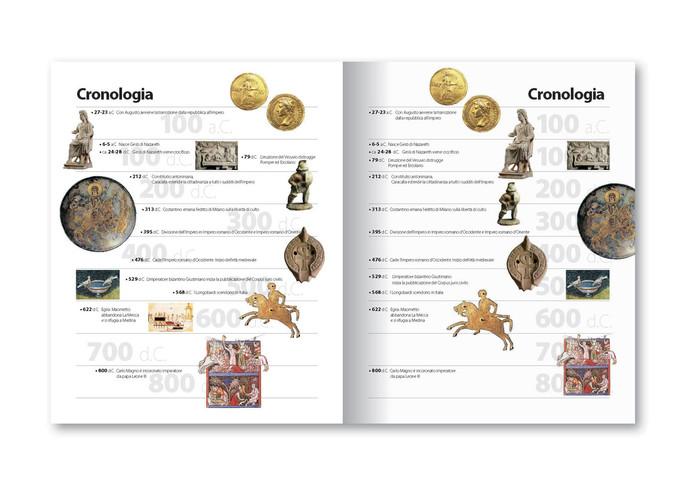 Cronologia libro di storia