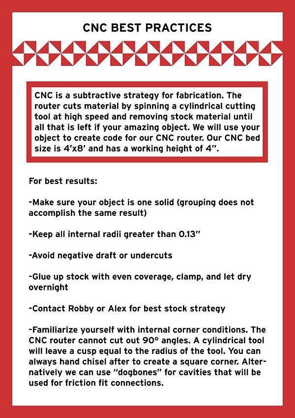 CNC BEST PRACTICE.png