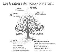 les-8-piliers-du-yoga-Patanjali_edited.j