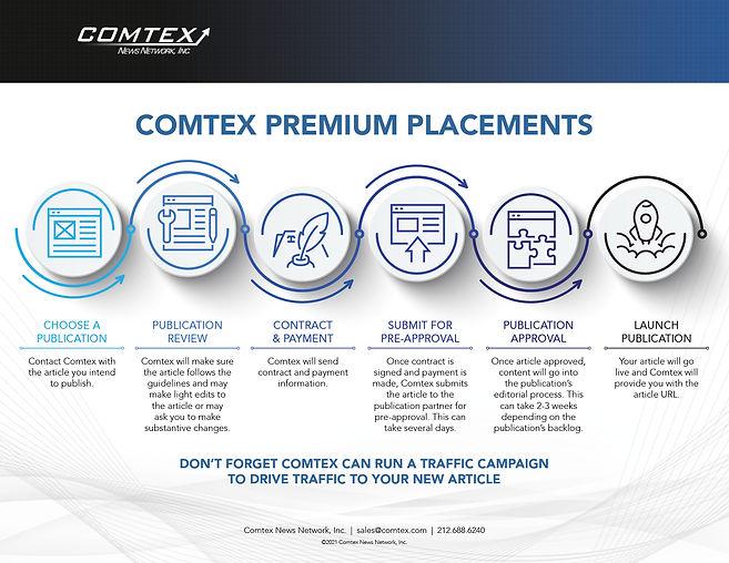 Premium Placement Graphic.jpg