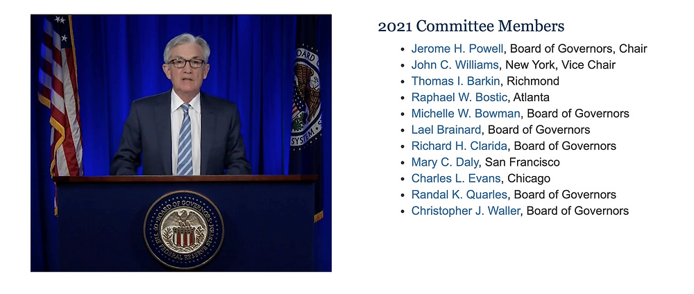 Image of Federal Open Market Committee, including 2021 committee members names and titles: Jerome Powell, John Williams, Thomas Barkin, Raphael Bostic, Michele Bowman, Lael Brainard, Richard Clarida, Mary Daly, Charles Evans, Randal Quarles, and Christopher Walker.