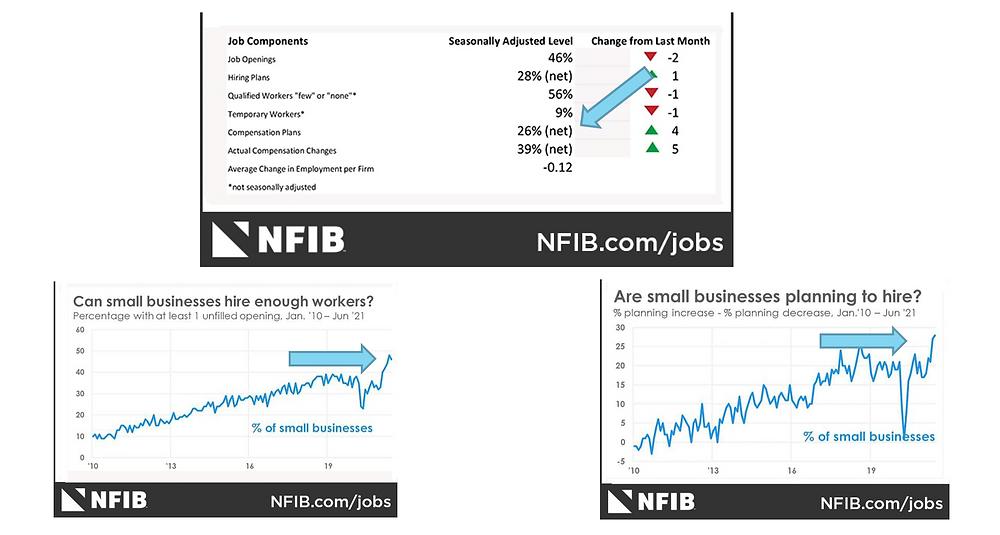 Gatewood Wealth Solutions NFIB Jobs