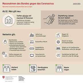 Aktuelle Zahlen und Informationen Bund und Kanton