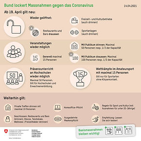 Aktuelle Zahlen und Informationen Bund und Kanton April 2021