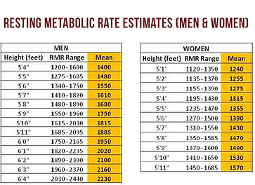 RMR men and women.jpg