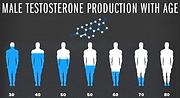 testosterone deficiency.webp