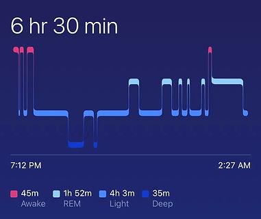 sleep%206%20hrs_edited.jpg