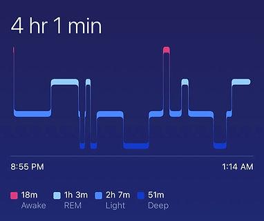 sleep%204%20hrs_edited.jpg