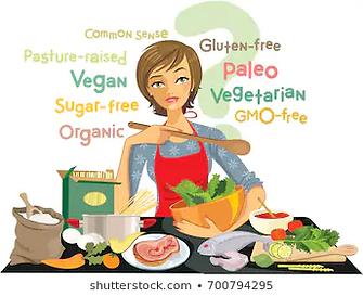 diet confusion.webp
