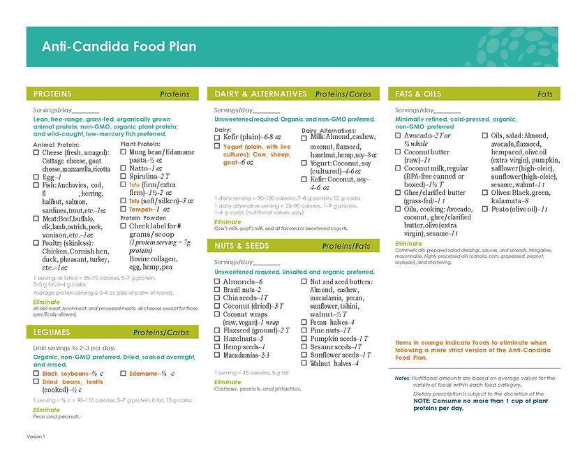 Anti-Candida Food Plan_Page_1_Page_1.jpg