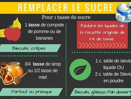 Comment remplacer le sucre dans les gâteaux?