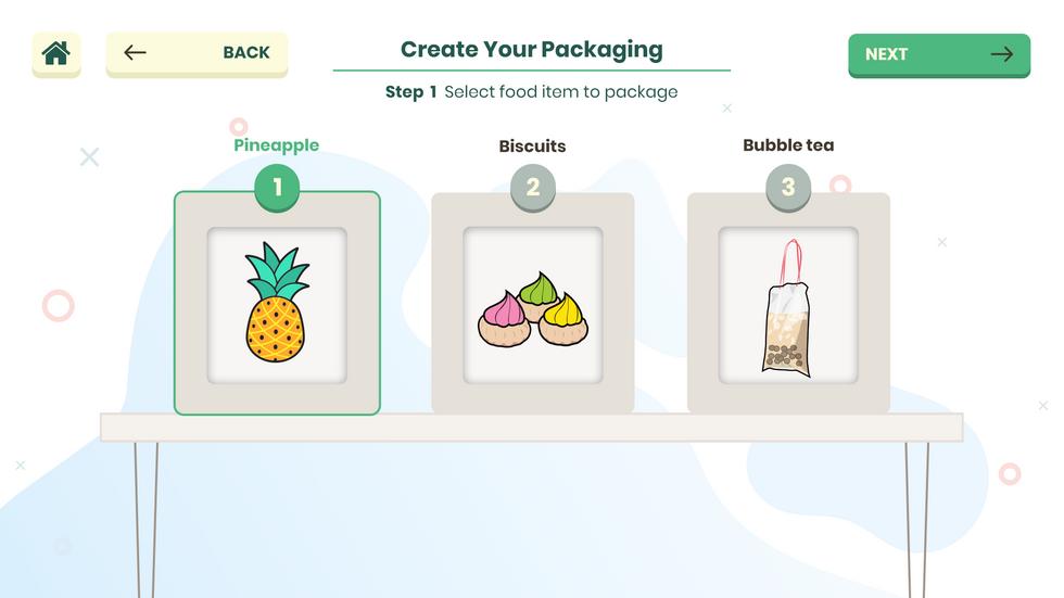 Packaging Game Food Item