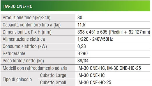 IM-30 CNE-HC