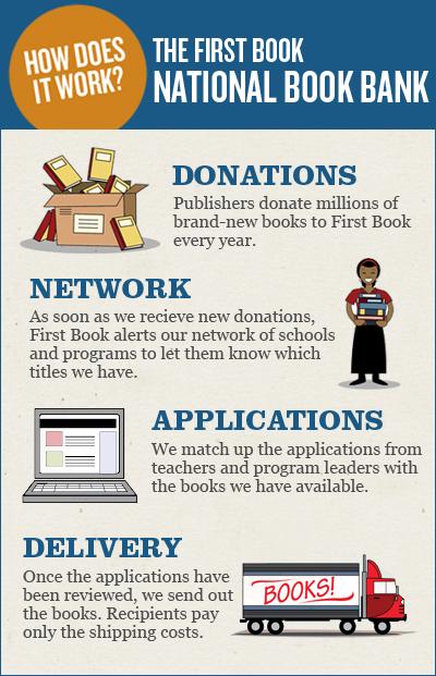 First Book National Book Bank
