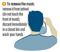How to use medical surgical face masks for better safety