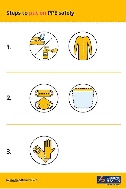 Safe Application of PPE