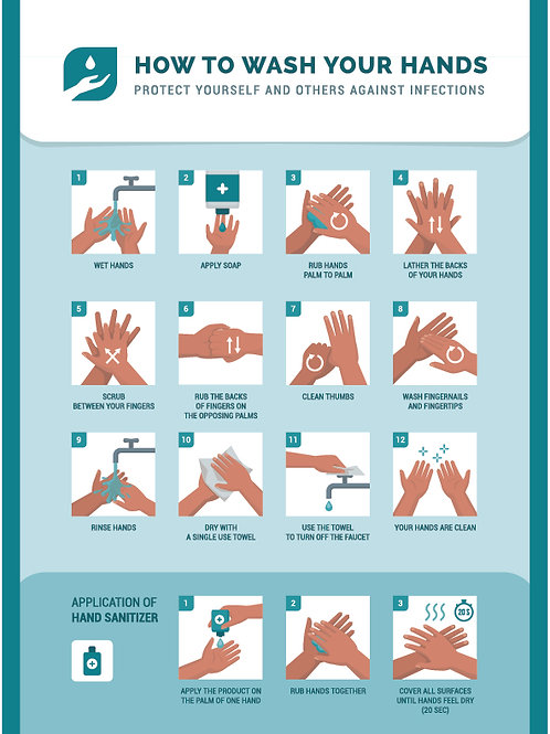 How to Wash your Hands Sticker or Sign