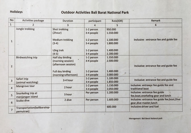 West Bali National Park fees Aug 2020.jp