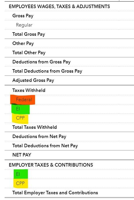Payroll deductions summary