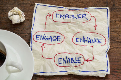 HR Transformation and HR Strategy