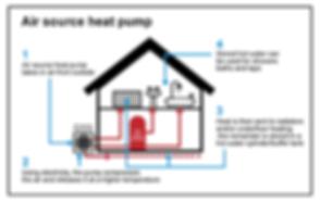 air-source-diagram.png