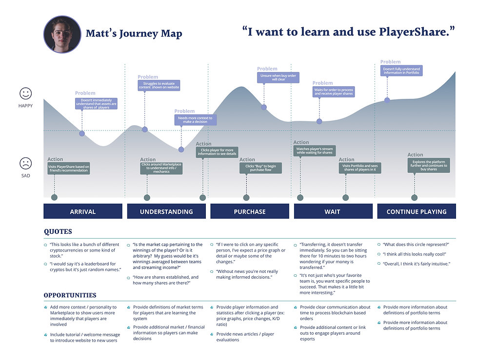 Journey Map Style.jpg