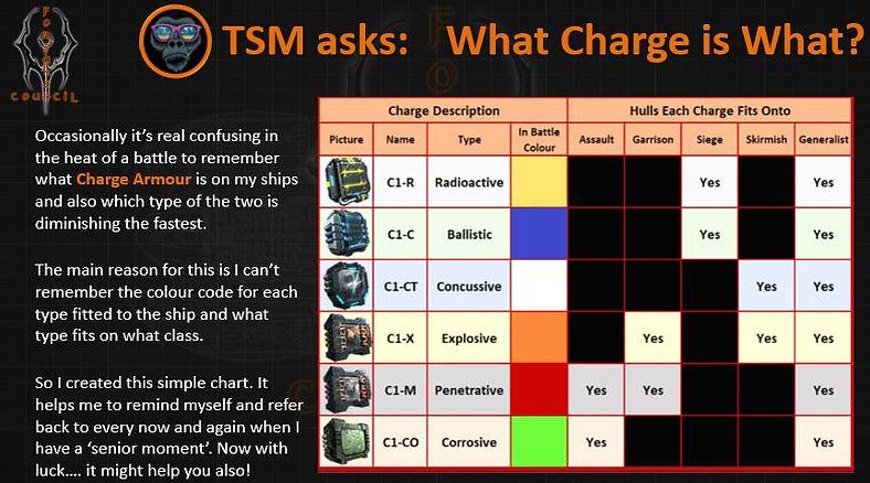 charged chart.jpg