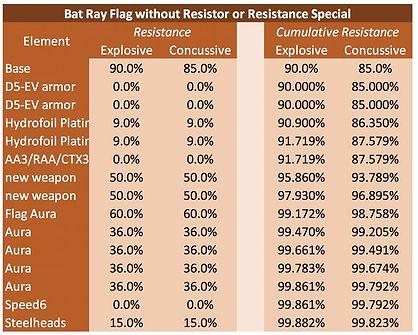 lead bat stats.jpg