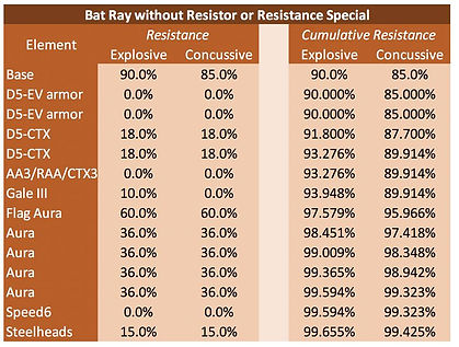 reg bat stats.jpg