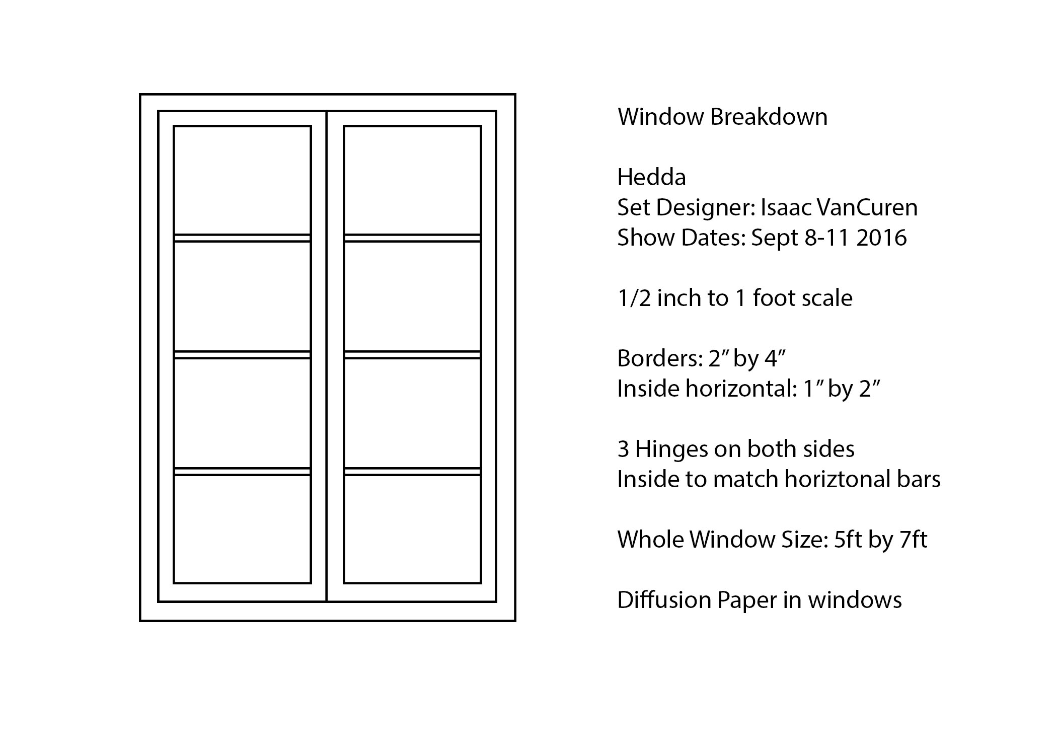 window breakdown