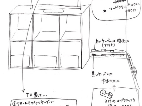 テレビ裏のコード収納 〜長男の部屋バージョン〜