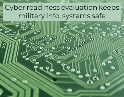Military Cybersecurity Today