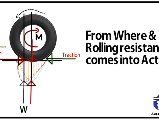 From Where and Why rolling resistance comes into action ?