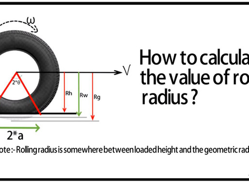 How to calculate value of Rolling radius ?