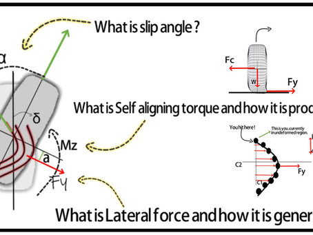 What is Slip angle ?   How lateral force is generated ?   What is self aligning moment ?