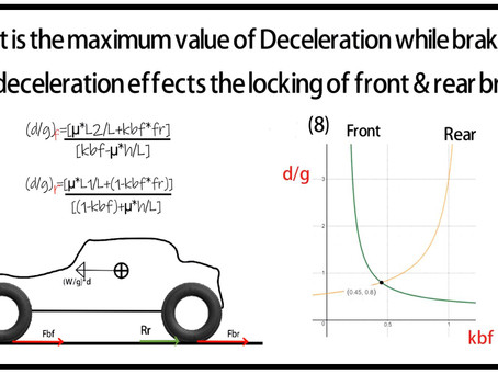 What is the maximum value of deceleration and how it affects the Locking of Brakes ?