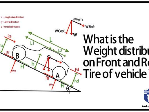 What is the weight distribution on front and rear tire of Car ?