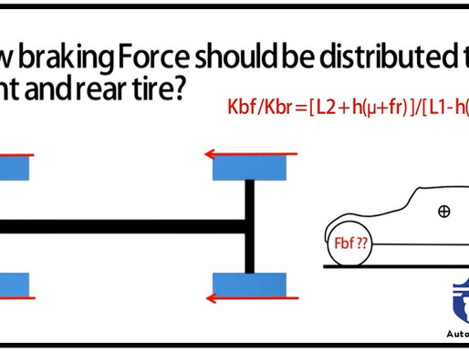 How braking force should be distributed to front and rear tires of vehicle ?