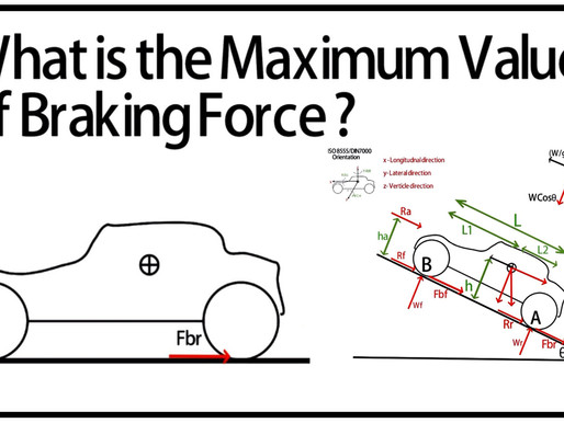What is the maximum value of braking force ?