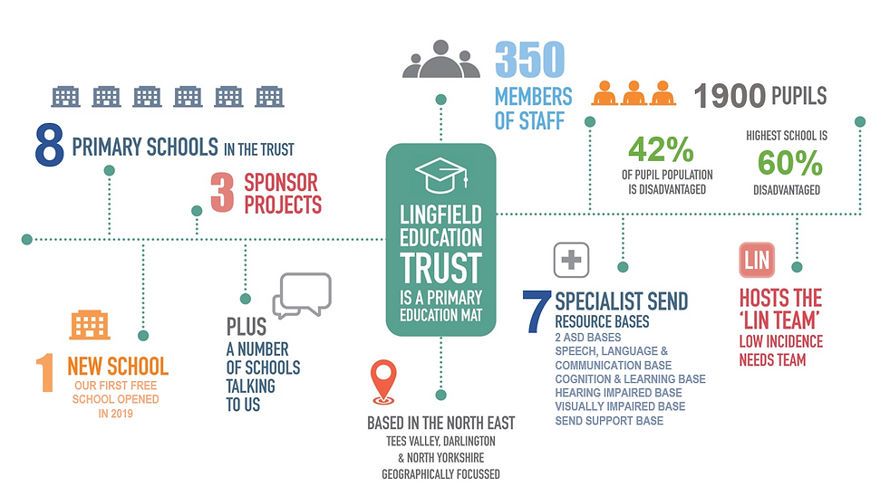 Trust overview - figures 2021.PNG