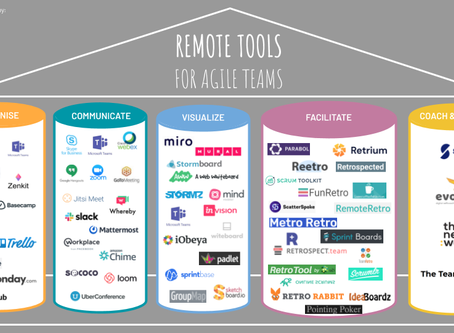 Digital ToolBox for Remote Teams
