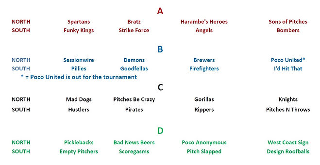 2019 Closing Tournament Teams.jpg