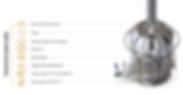 Комплектация куба самогонного аппарата Luxstahl 7, купольная крышка, обруч, силиконовая прокладка под крышку, емкость, фальш-дно, цифровой термометр, заглушка под тэн.