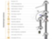 Комплектация самогонного аппарата Luxstahl 7, заглушка с трубкой связи с атмсферой, кламп и прокладки, теплообменник, силиконовая трубка, переходник на кран, узел отбора жидкости, спиртометр, медная сетка панченкова, термометр цифровой, спирально-призматическая насадка, нержавеющая царга с ниппелем, носик выхода с трубкой связи с атмосферой, стеклнная царга.