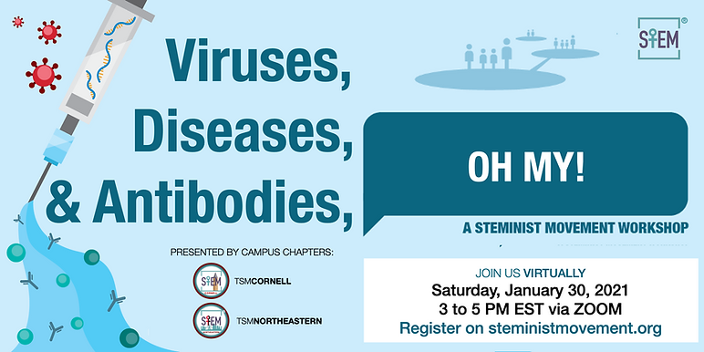 Viruses, Diseases & Antibodies, oh my! Steminist Movement Workshop January 2021