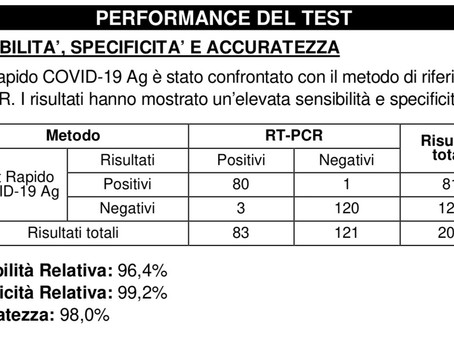 TEST RAPIDO SU TAMPONE PER LA RILEVAZIONE DELL'ANTIGENE DEL SARS-COV-2