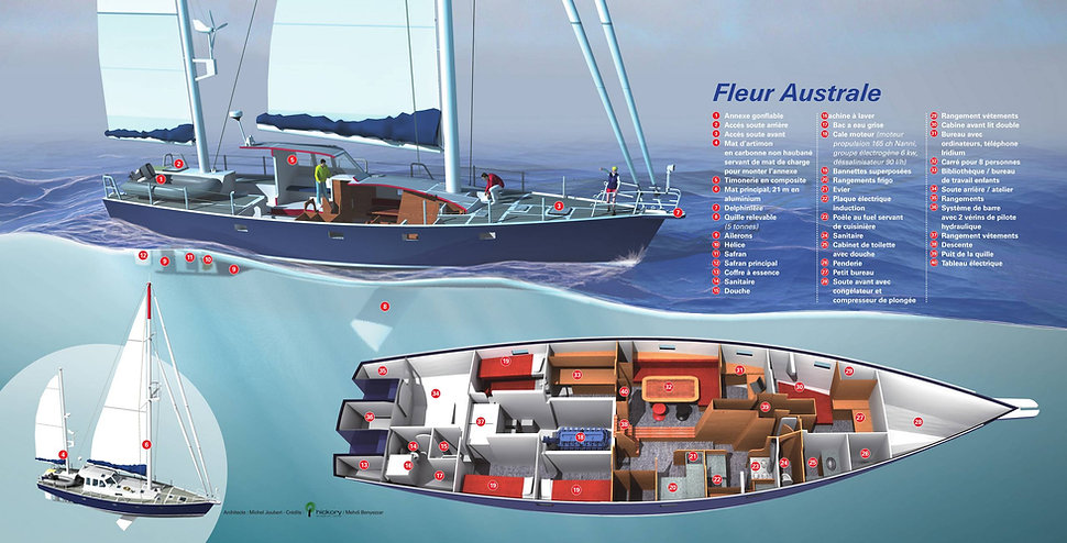 Coupes bateau-2560px.jpg