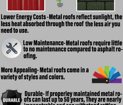 Metal Roof vs. Shingle