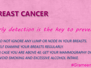 "Know Abouts ""Breast cancer"""